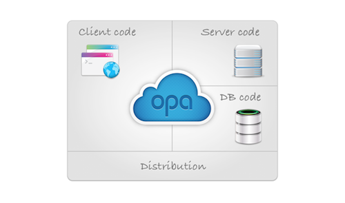 Opa语言-Web应用程序的编程平台