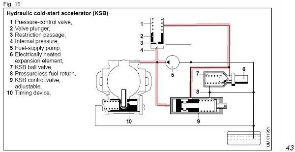 so my pump has a ksb troubleshooting vwdiesel net the idi tdi rh vwdiesel net Pool Pump Wiring Diagram Payne Heat Pump Wiring Diagram