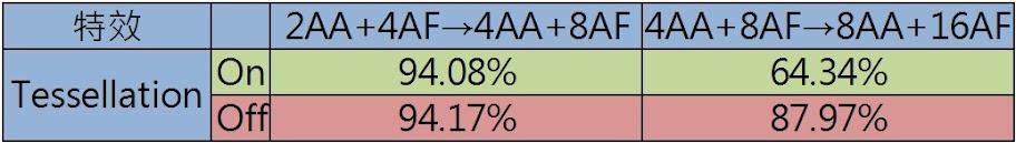 %25E6%2595%2588%25E8%2583%25BD%25E5%25B7%25AE%25E8%25B7%259D%25E6%25AF%2594%25E8%25BC%2583%25E8%25A1%25A8.jpg