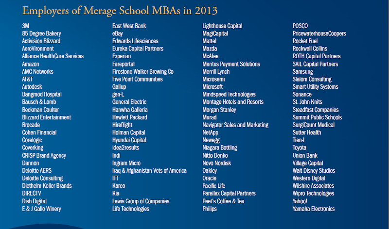 Calling all Merage (UC Irvine) Applicants (Class of 2017) : Merage