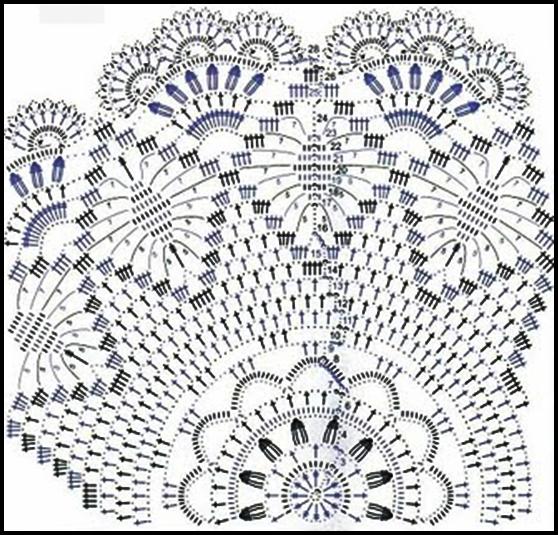 Carpetitas De Crochet Patrones Imagui