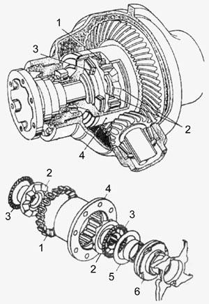 Кулачковый дифференциал Subaru