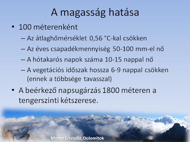 A magasság hatása az éghajlatra