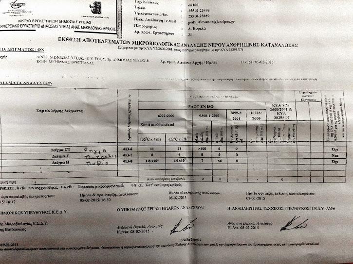 Ενημέρωση για την ακαταλληλότητα του νερού στο Δήμο Διδυμοτείχου.