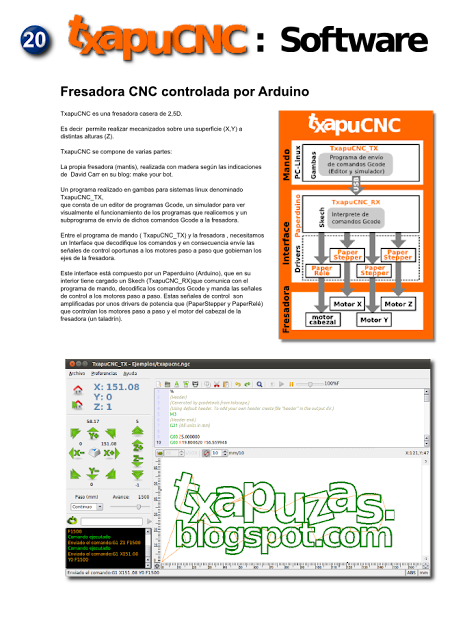 TxapuCNC: Software. The control software of an homemade CNC router with Arduino