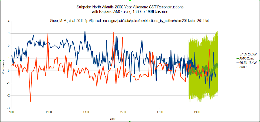 We're not screwed (?) | Climate Etc