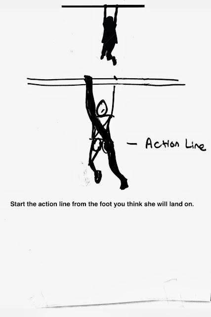 Gesture Drawing Worksheet : Gesture drawing lesson plan high school