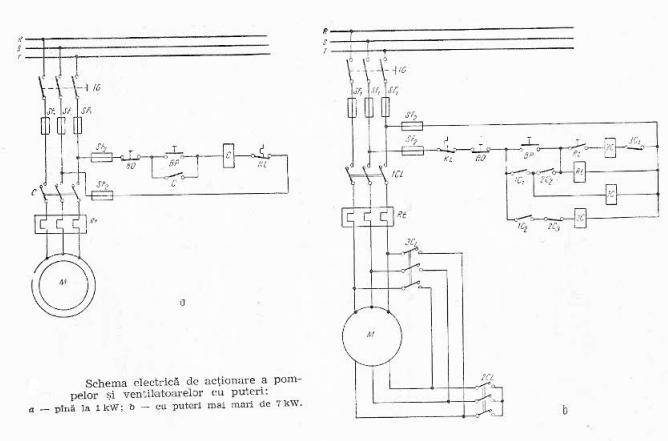 schema electrica de actionare a pompelor si ventilatoarelor pina la 1kW