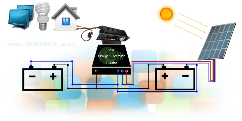 Solar Charge Controllers, Solar Panel Instalation, Battery Maintenance, UPS Installation