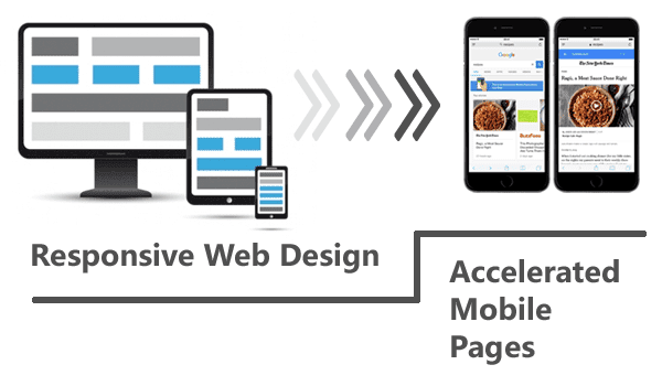 Setelah Responsive Web Design Kini Accelerated Mobile Pages