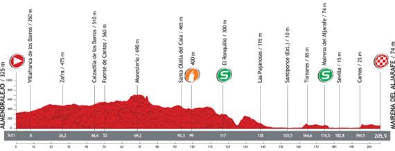 La Vuelta 2013. Etapa 7. Almendralejo - Mairena del Aljarafe. @ Unipublic