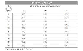 Bicicleta 29 pulgadas - Orbea Alma 29 H10, tres platos