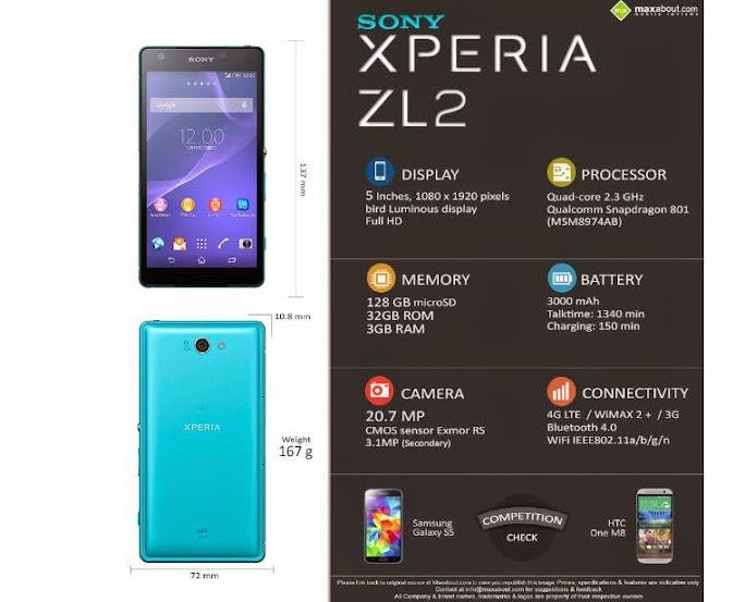 Đánh giá Sony Xperia ZL2
