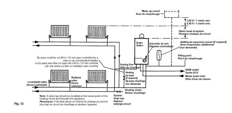 baxi boiler timer control instructions