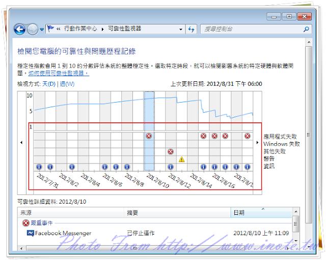 Windows%2520Reliability 1