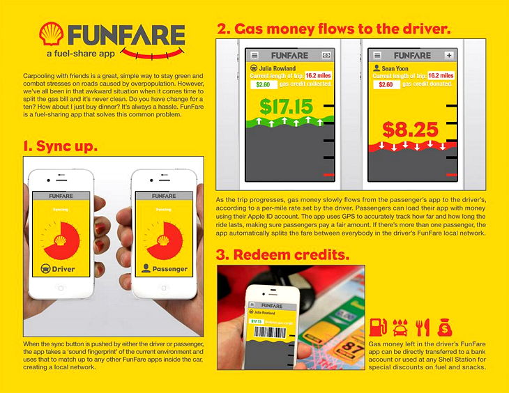 Fuel Share App For Shell