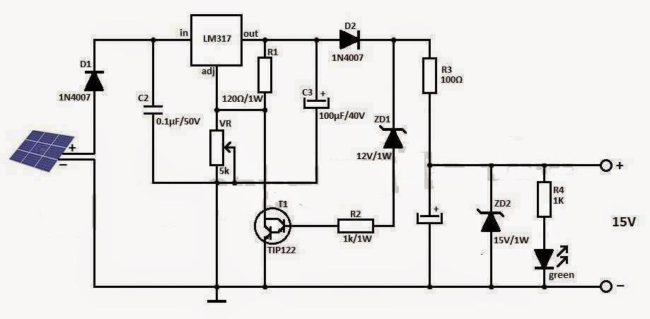 invertor solar 12v