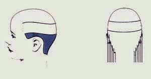 cat toc nu nang cao su ket hop trong thiet ke mau toc 15 Cắt tóc nữ nâng cao: Kiểu tóc cho khuôn mặt trái tim