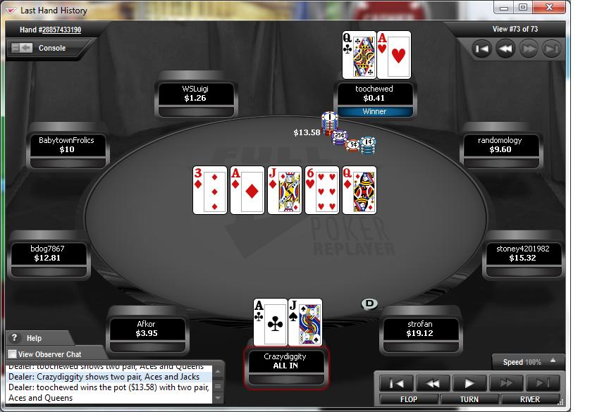Full tilt poker rigged proof