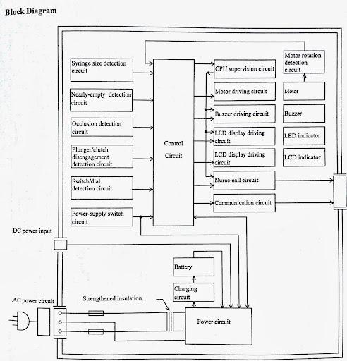 Ilmu adalah jendela dunia syringe pump blok diagram syringe pump ccuart Images