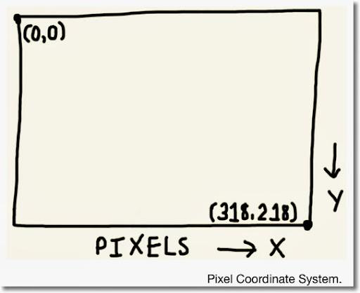 Eddie's Math and Calculator Blog: HP Prime Programming Tutorial #7