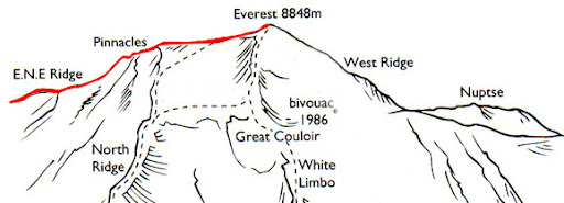 Adventure Capital the 7 Summits: Mt. Everest - North East Ridge
