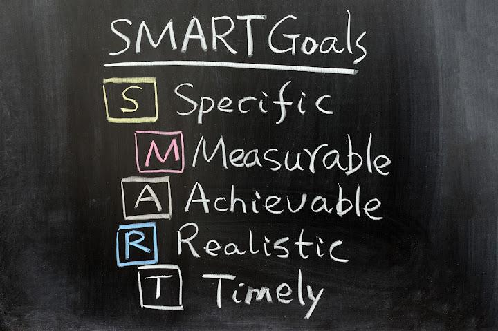 Cómo elaborar Objetivos Inteligentes para tu Plan de Negocios del Fondo Emprender
