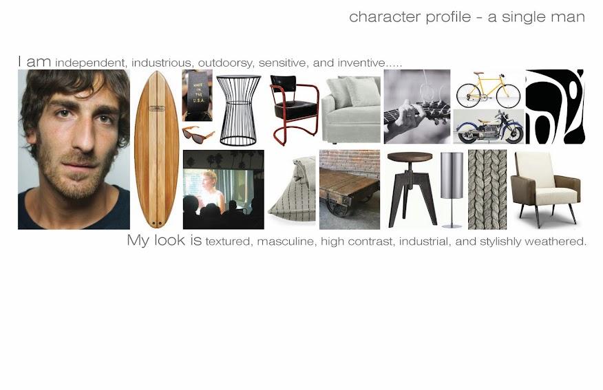 incorporated architecture design benroth rolston stuart Gallery Lofts Profile Him.jpg