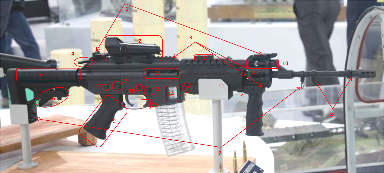 Drdo multical rifle unveiled page 7 - 1 Front And Rear Flip Up Iron Sights So It Seems That Ia Is Now Serious About Optics On Regular Issue Infantry Ar 2 This Reflex Sight Seem To Be The Same