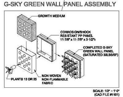 Panel sustrato hidropónico.