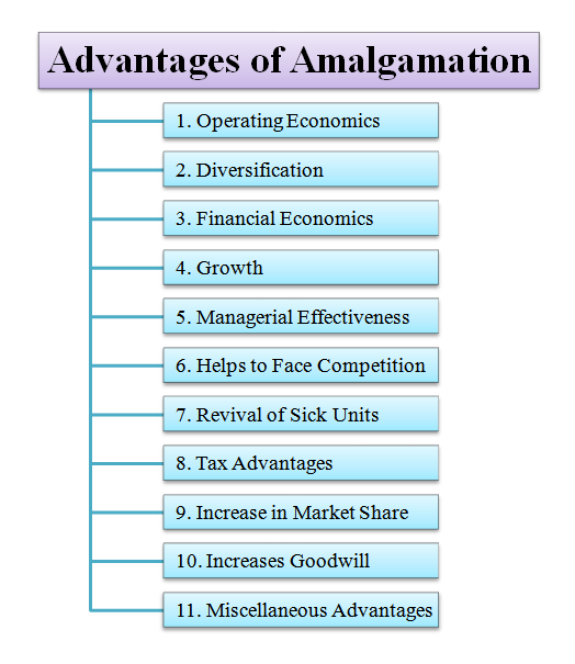 advantages of amalgamation