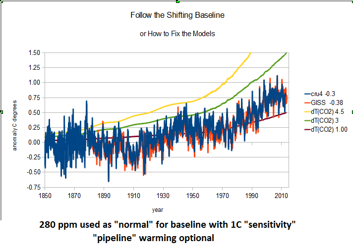 Spinning the climate model – observation comparison: Part II