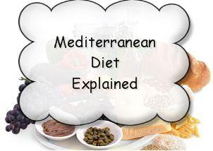 Mediterranean Diet - Delicious Weightloss