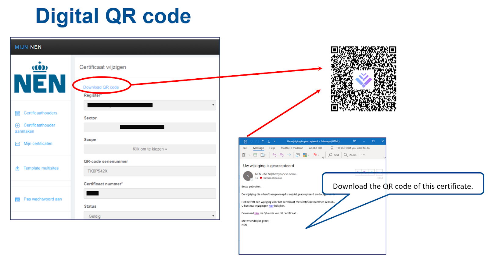The digital smart QR code can be added into an email for example, where digital verification is required.This QR code is uniquely coupled to the actual certificate.
