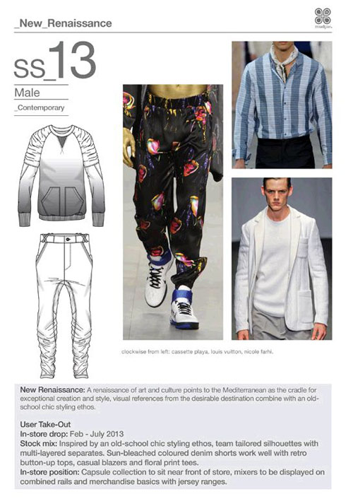 Men's Spring/Summer 2016 Trend Direction by MPDClick.com
