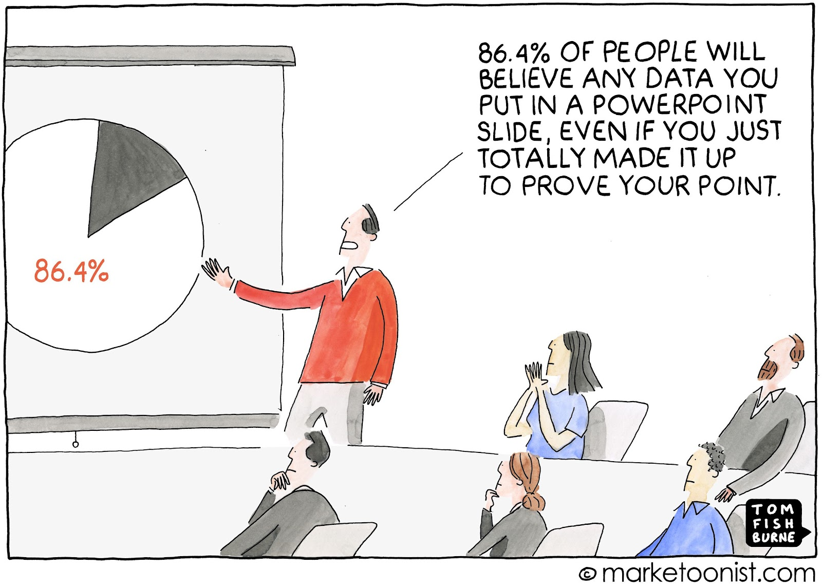 Push back on the data with Marketoonist