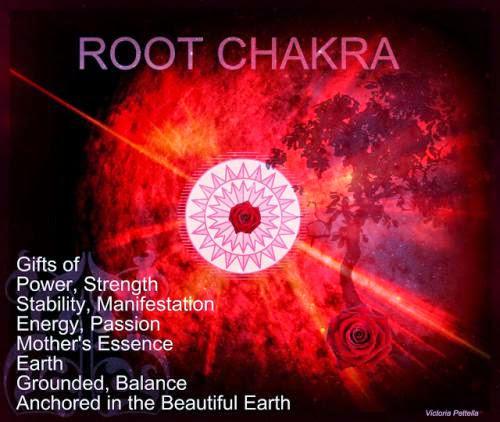 Chakra Magic Meditations Of The Root Chakra