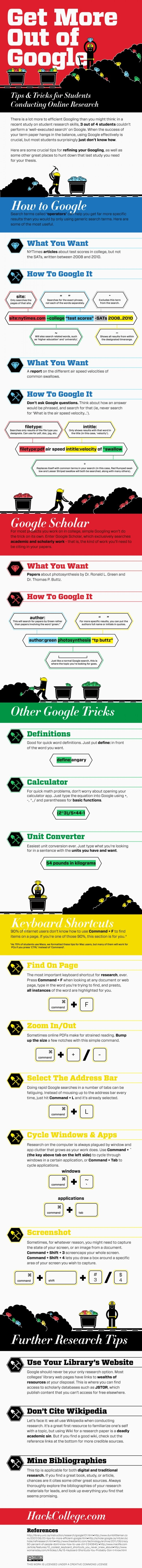 Google Tips & Tricks For Students, An Infographic