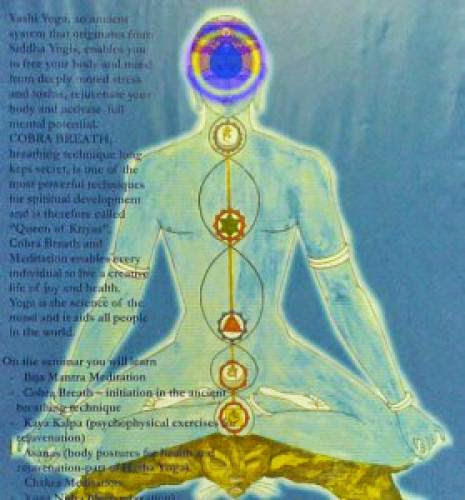 The Seven Chakras Third Eye Chakra