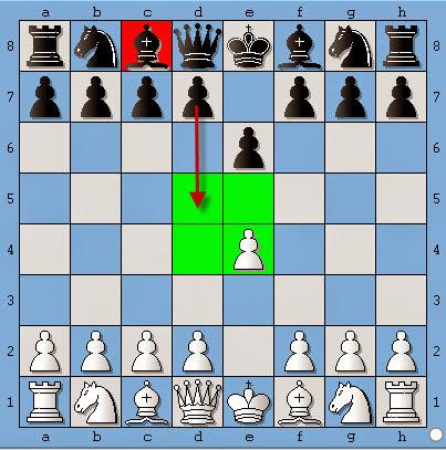 Học cờ vua | Phòng thủ Pháp
