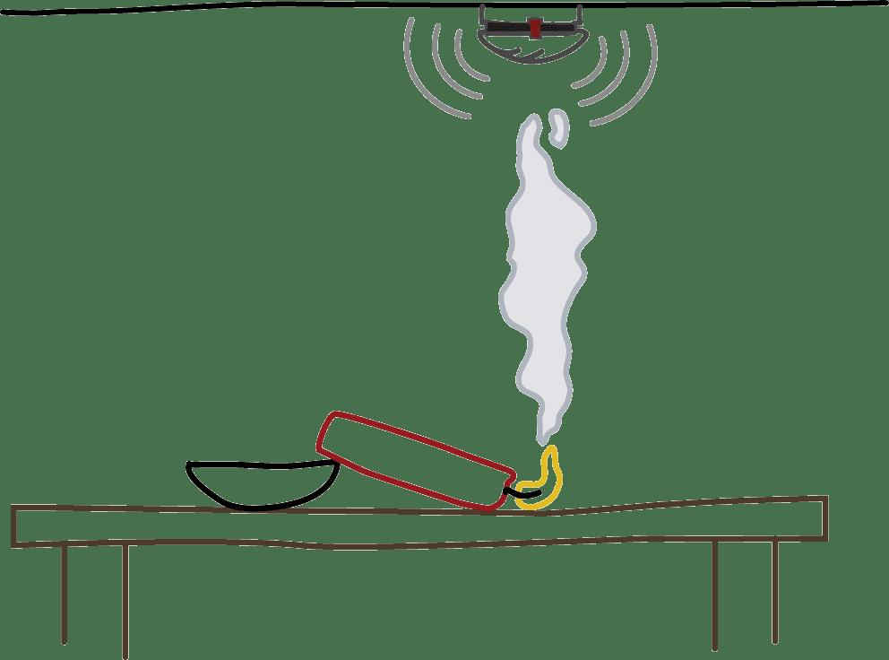 Brand durch umgefallene Kerze