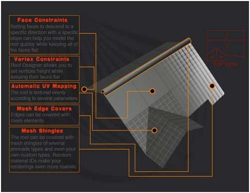 3d Xplore Batzal Software Roof Designer 1 4 6 3ds Max
