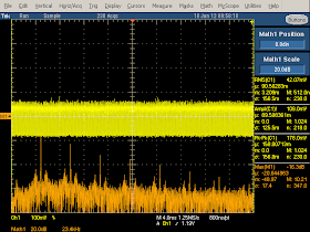 High frequency oscilloscope trace from Monoprice USB charger
