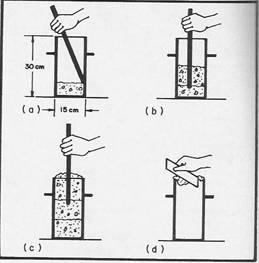 Cilindros de prueba de concreto, ASTM C-31, descripcion