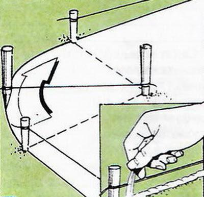 строительство фундамента, строим фундамент своими руками, ленточный фундамент, фундамент из блоков, Людмила Ананьина