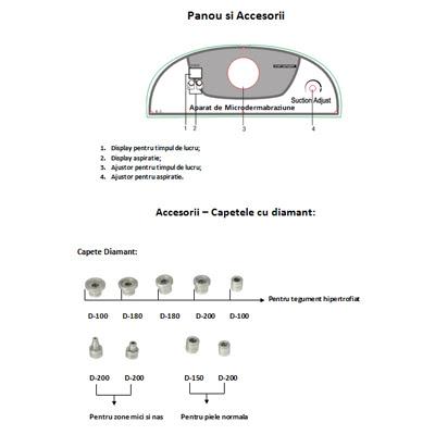 Aparat de Microdermabraziune - Panou si accesorii