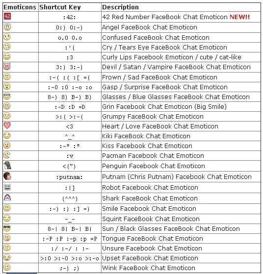 Codes Pictures Facebook Facebook Animation Codes