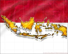 Keunikan Nama Indonesia