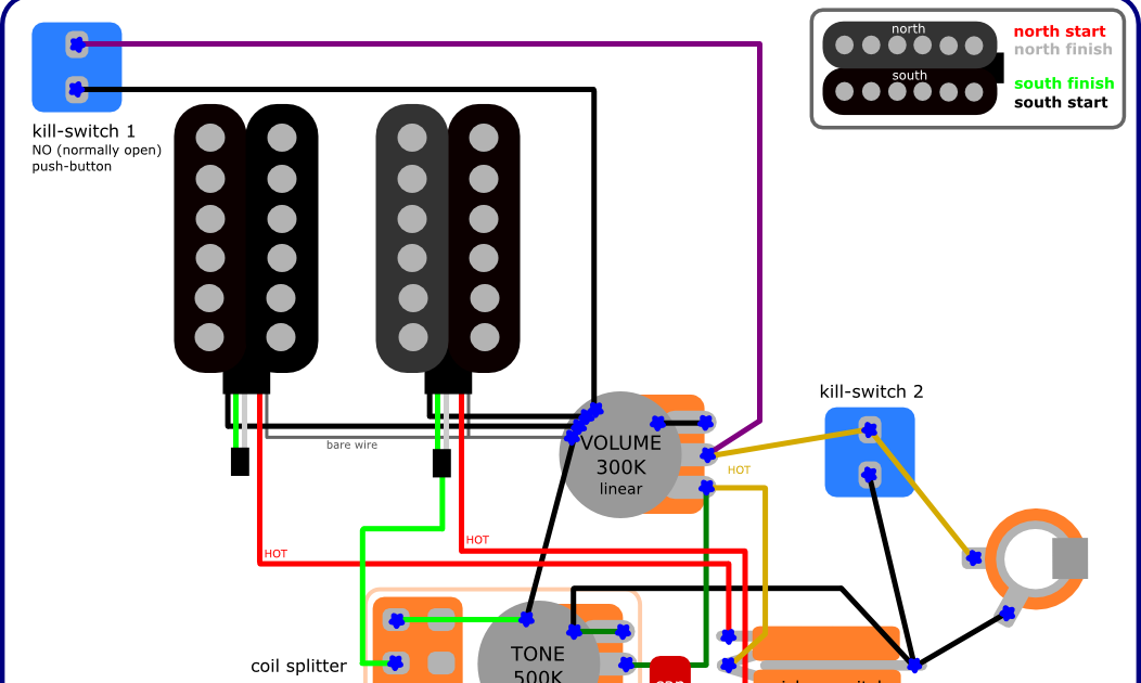 The Guitar Wiring Blog