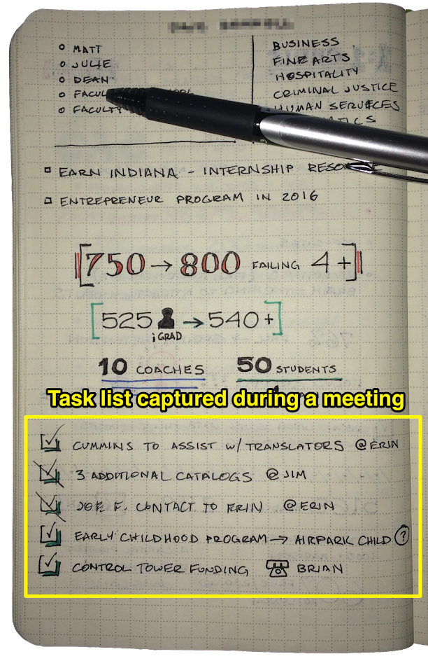 A sample page that includes tasks from an old Evernote notebook